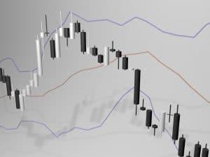 advanced-stock-chart